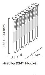 Hřebíky D34° hladké (50 - 90mm) pro KMR 3890