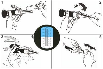 Refraktometr pro měření pivní mladiny / pivovarský cukroměr ATC 32